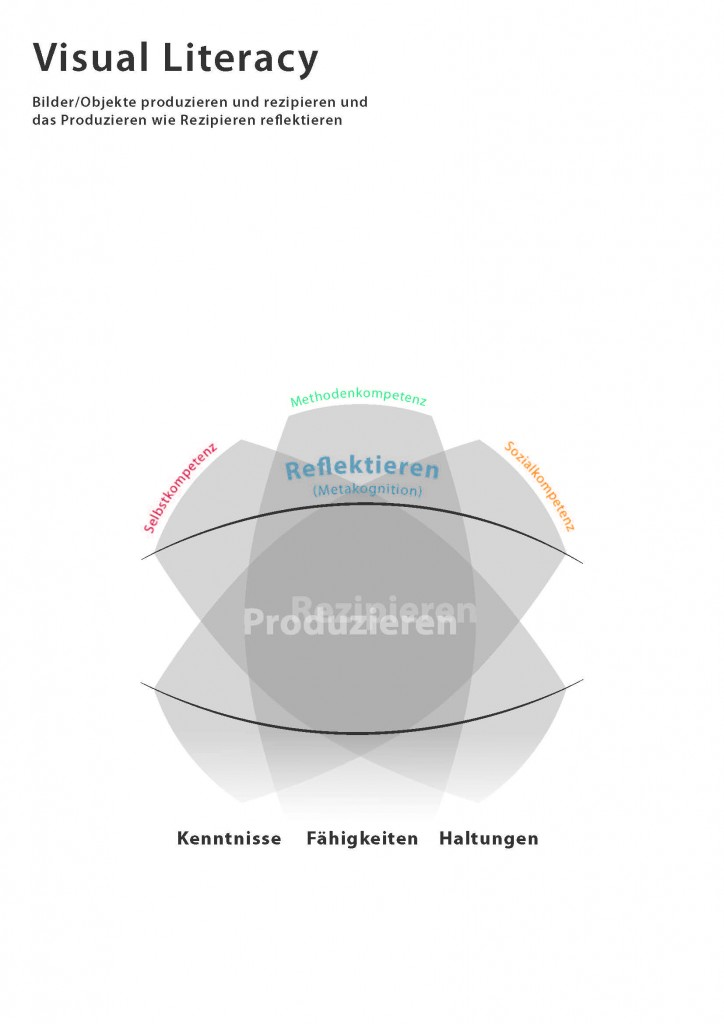 Visual Literacy_160410_FUG-0X_Seite_2