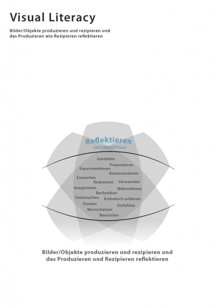 Visual Literacy_160410_FUG-0X_Seite_3